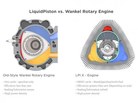 Dieselmoottorin Hyötysuhde